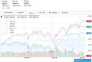 stock-graph